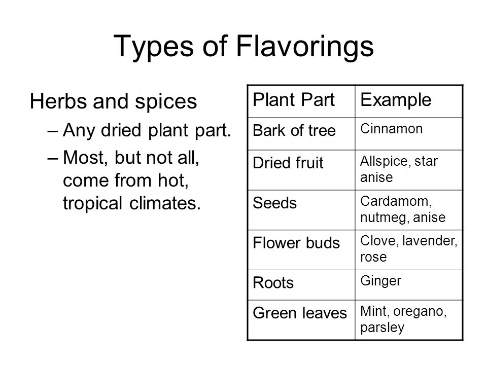 Types of Flavorings Herbs and spices Any dried plant part.