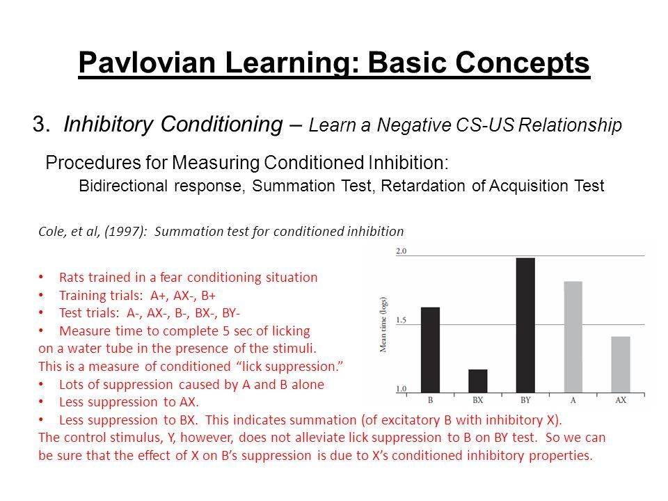 Pavlovian Learning: Basic Concepts