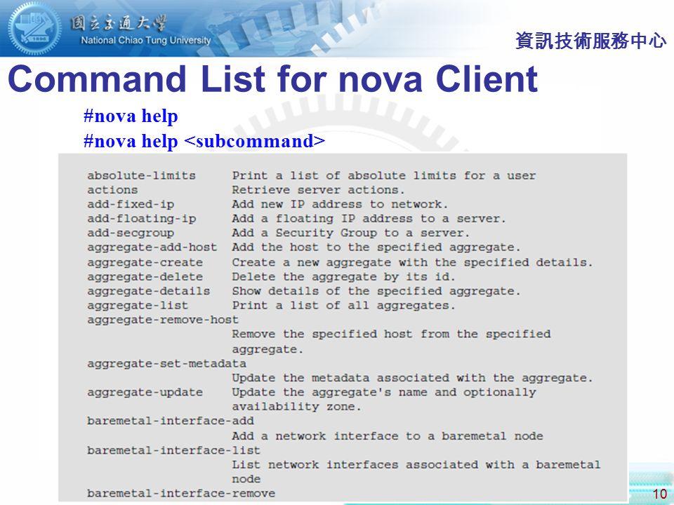 Command List for nova Client