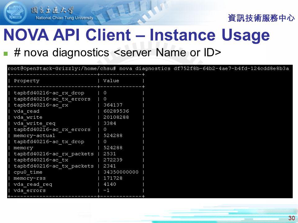 NOVA API Client – Instance Usage