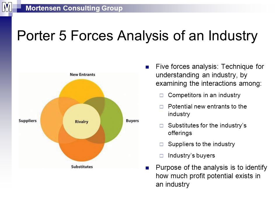 "porter s 5 forces industry analysis video game industry Porter's ""5 forces"" model porter competitive model   what are the ""5 forces""  intra-industry competition  (video game consoles."