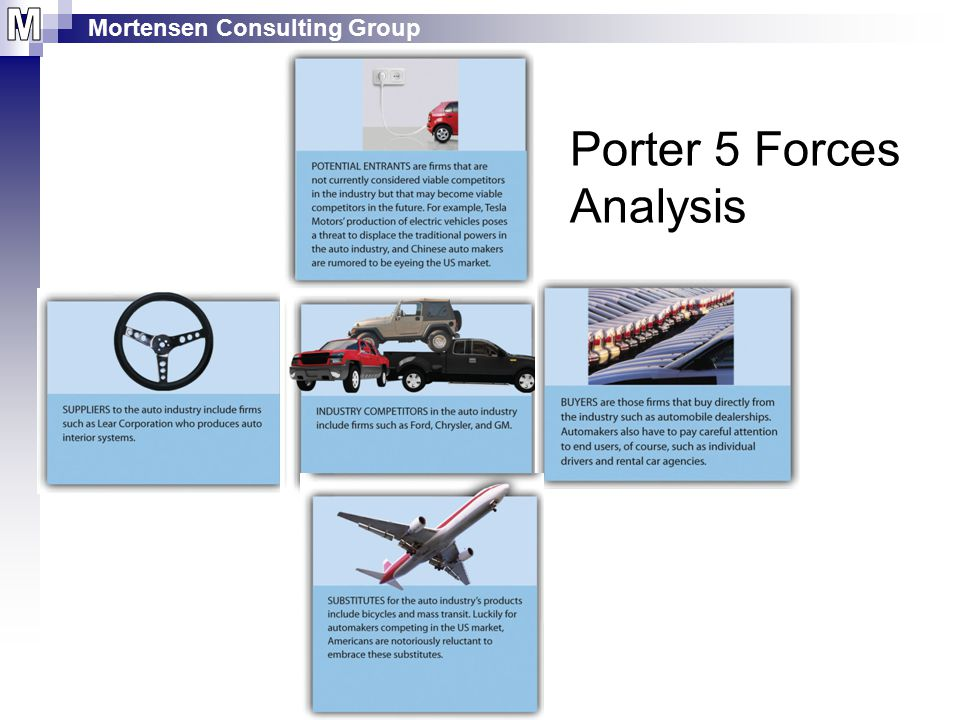 porter 5 forces for electric car industry Porter's five forces assess the threats to the the tool was created by harvard business school professor michael porter, to analyze an industry's attractiveness.