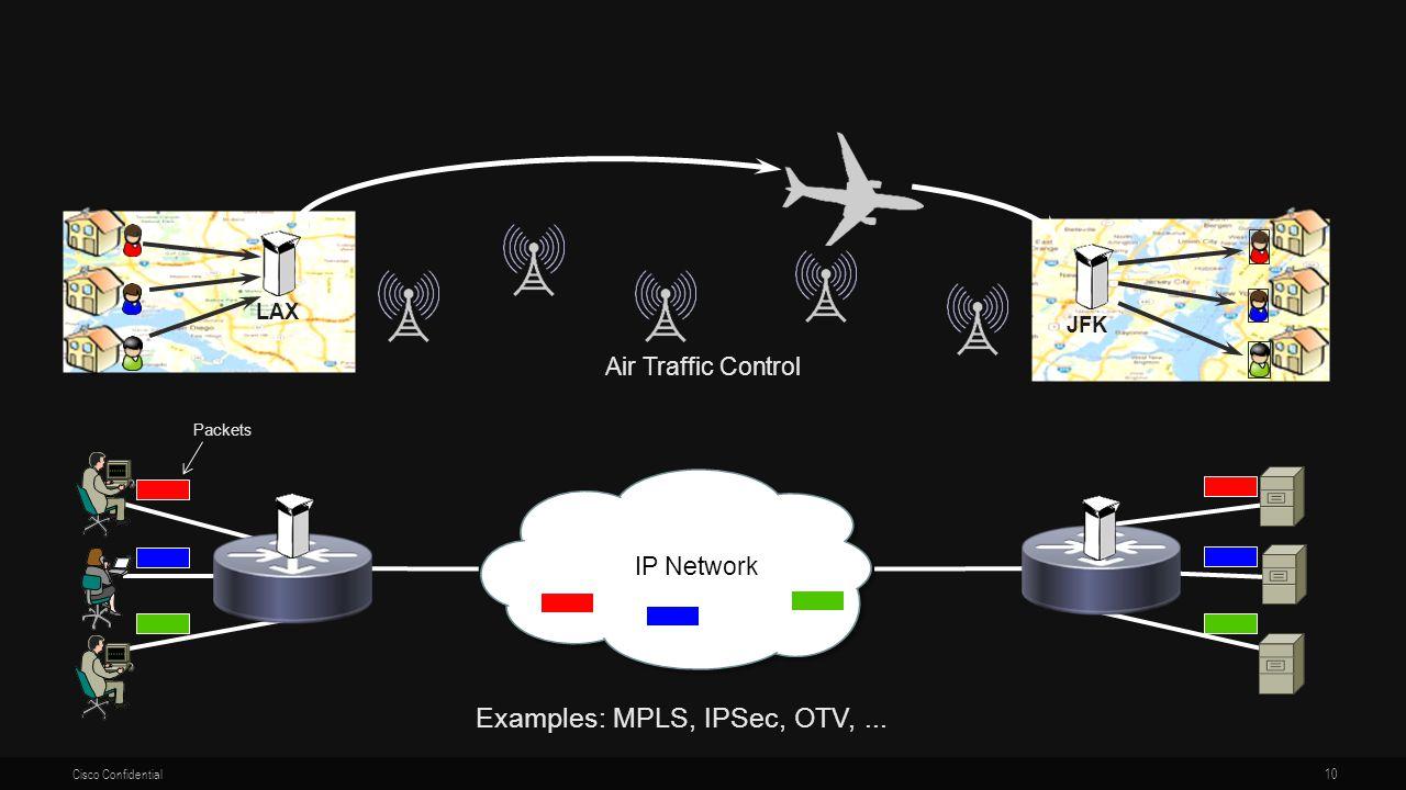 Examples: MPLS, IPSec, OTV, ...