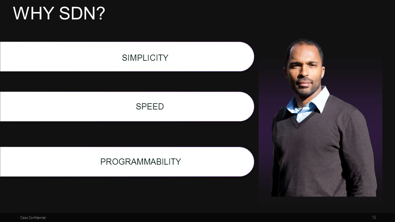 WHY SDN SIMPLICITY SPEED PROGRAMMABILITY