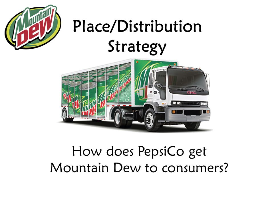 Place/Distribution Strategy