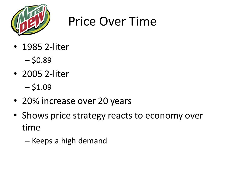 Price Over Time 1985 2-liter 2005 2-liter 20% increase over 20 years