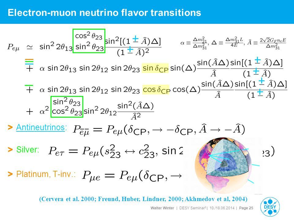 Electron-muon neutrino flavor transitions
