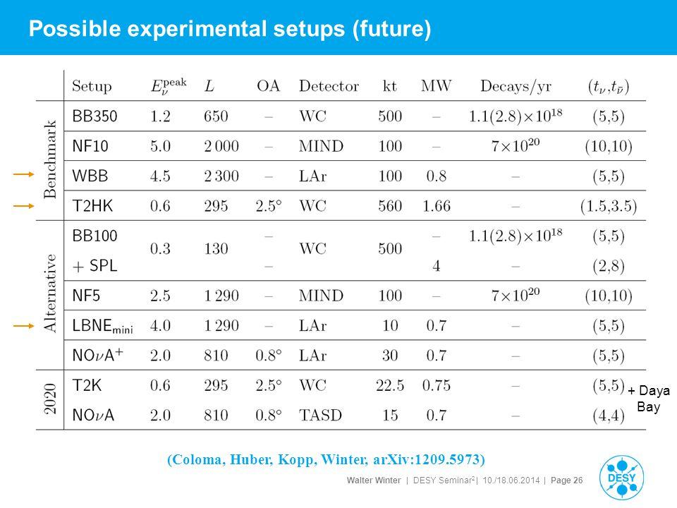 Possible experimental setups (future)
