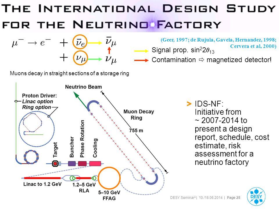 Example: Neutrino Factory International Design Study (IDS-NF)