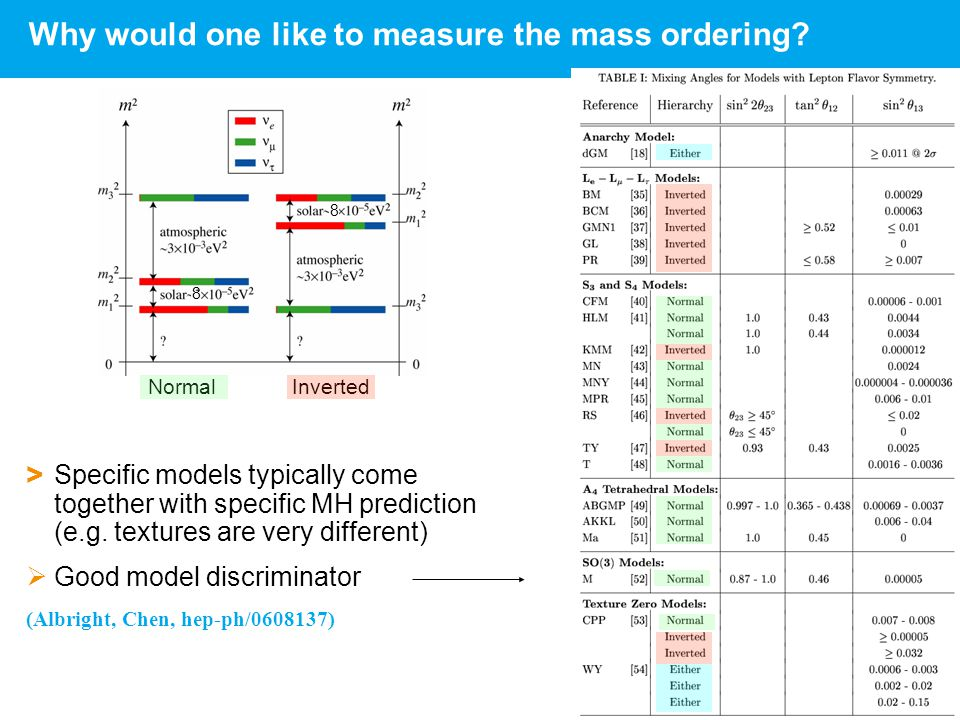 Why would one like to measure the mass ordering