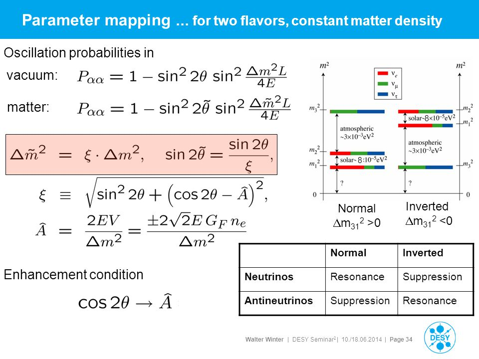 Parameter mapping … for two flavors, constant matter density