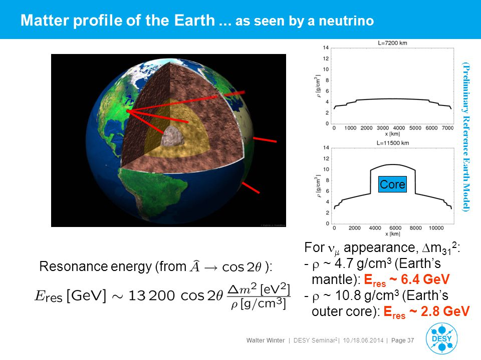 Matter profile of the Earth … as seen by a neutrino