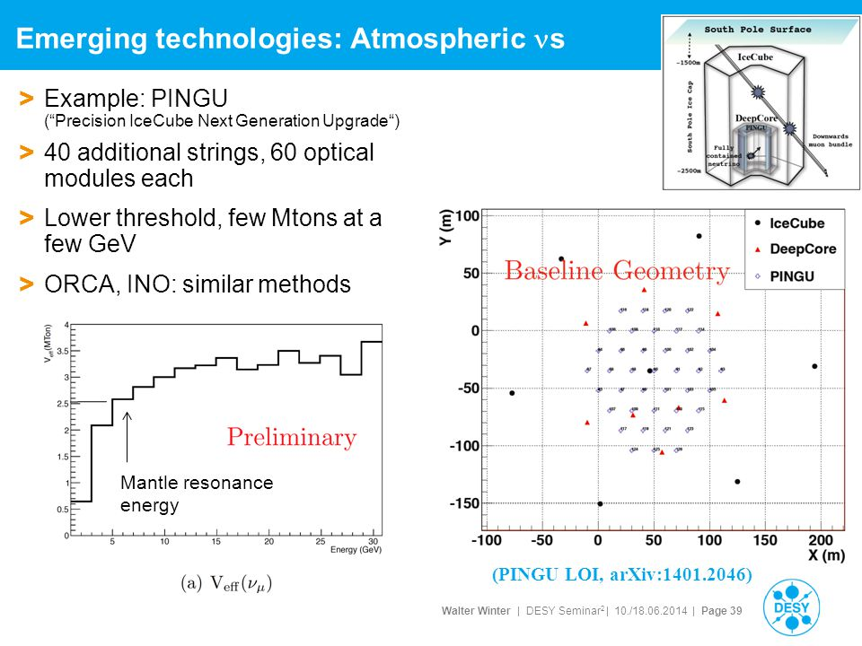 Emerging technologies: Atmospheric ns