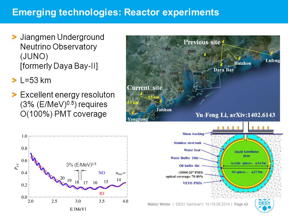 Emerging technologies: Reactor experiments