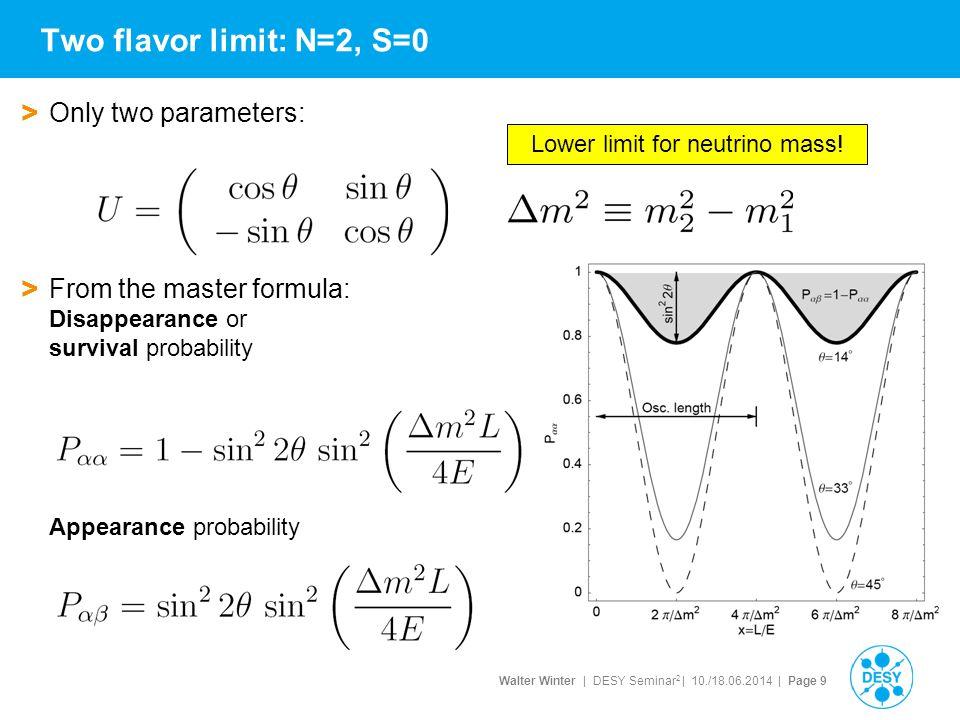 Lower limit for neutrino mass!