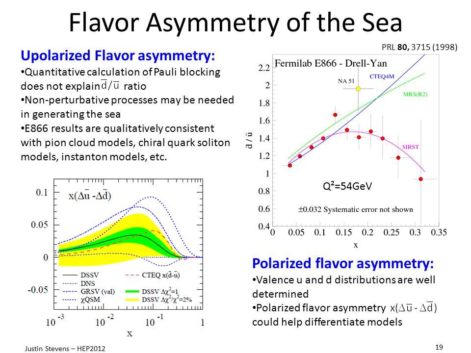 Flavor Asymmetry of the Sea