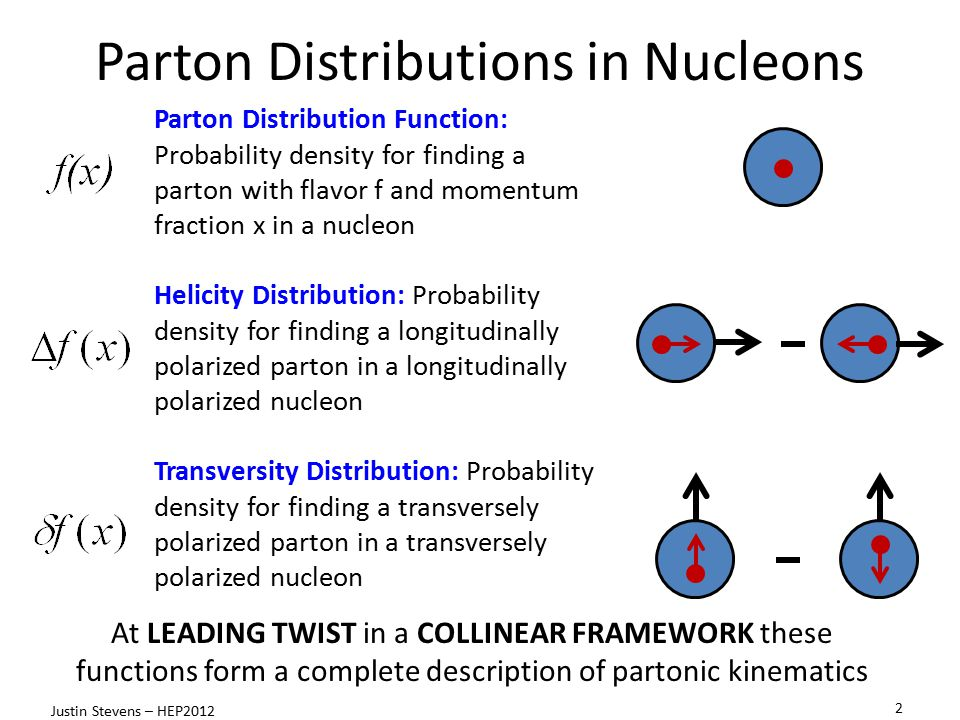 Parton Distributions in Nucleons