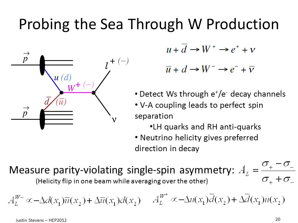 Probing the Sea Through W Production