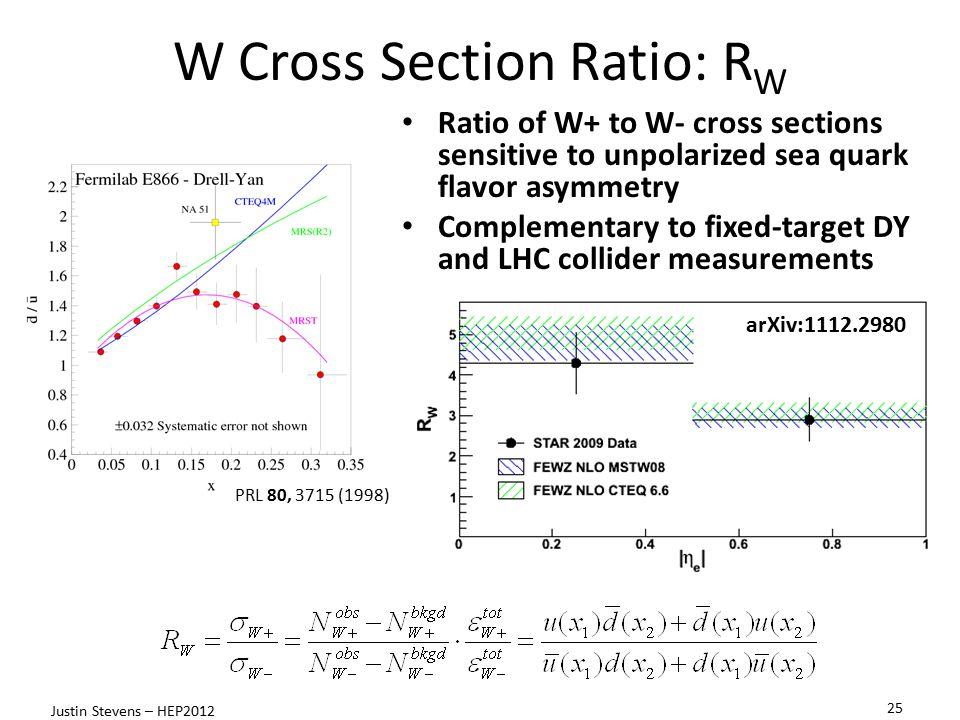 W Cross Section Ratio: RW
