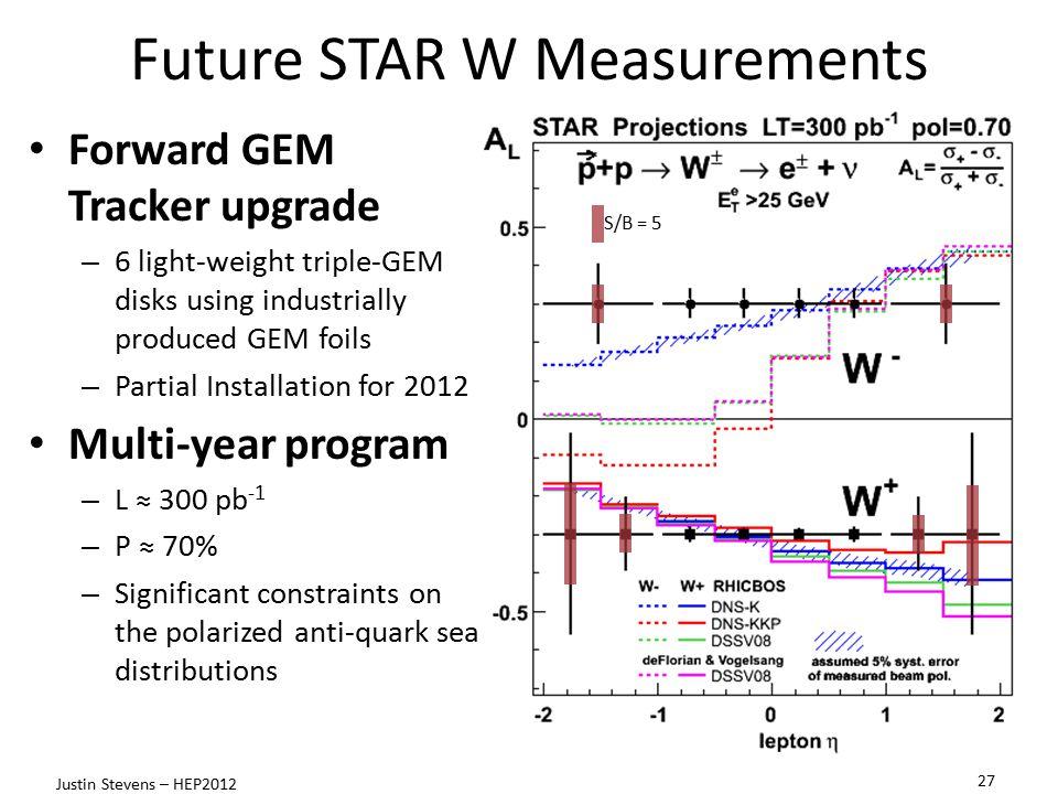 Future STAR W Measurements