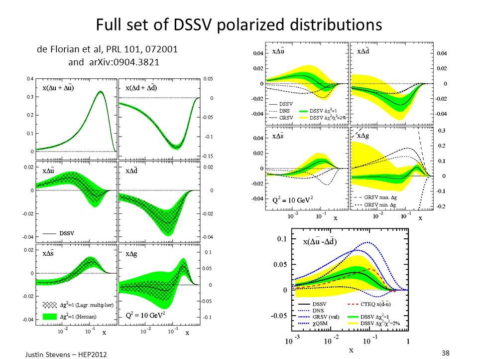 Full set of DSSV polarized distributions