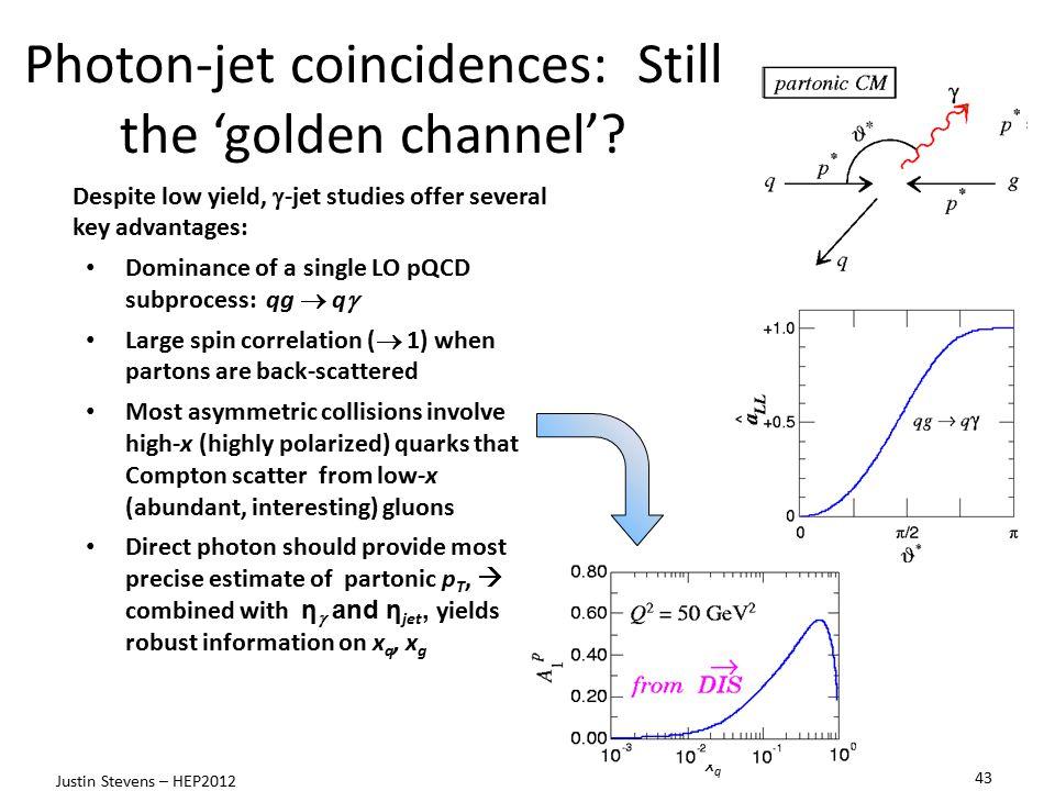Photon-jet coincidences: Still the 'golden channel'