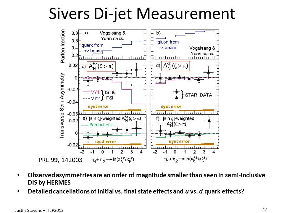 Sivers Di-jet Measurement