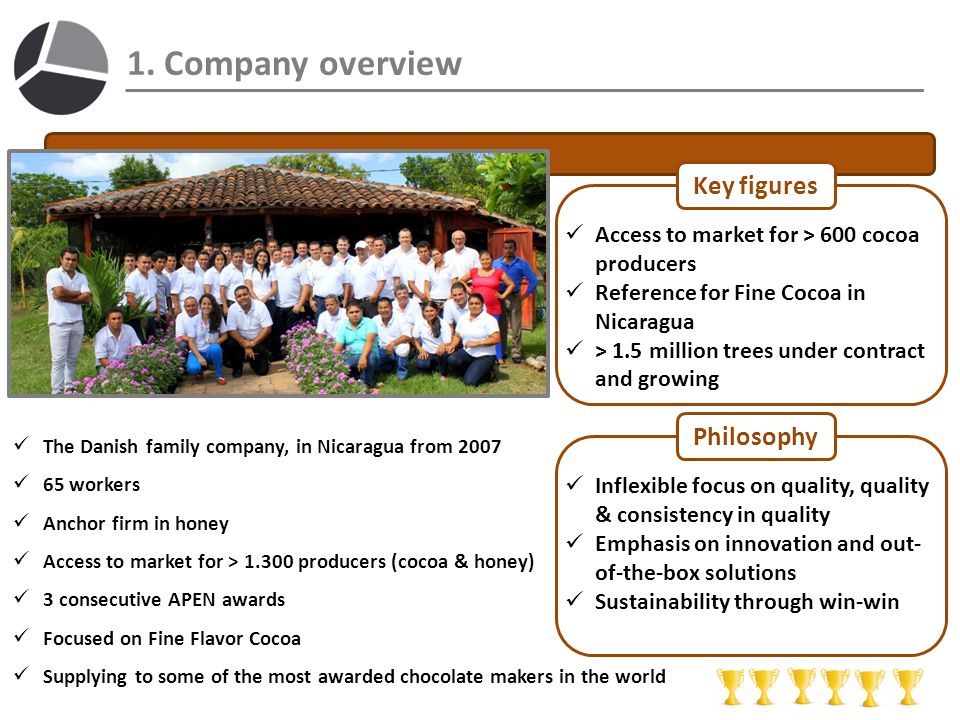 1. Company overview Key figures Philosophy