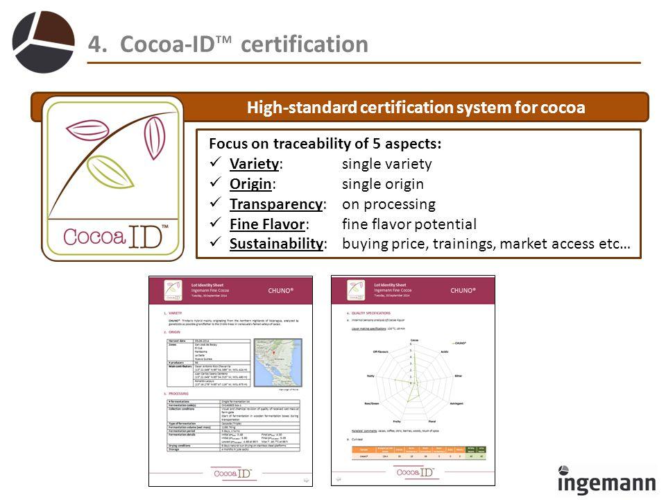 4. Cocoa-ID™ certification