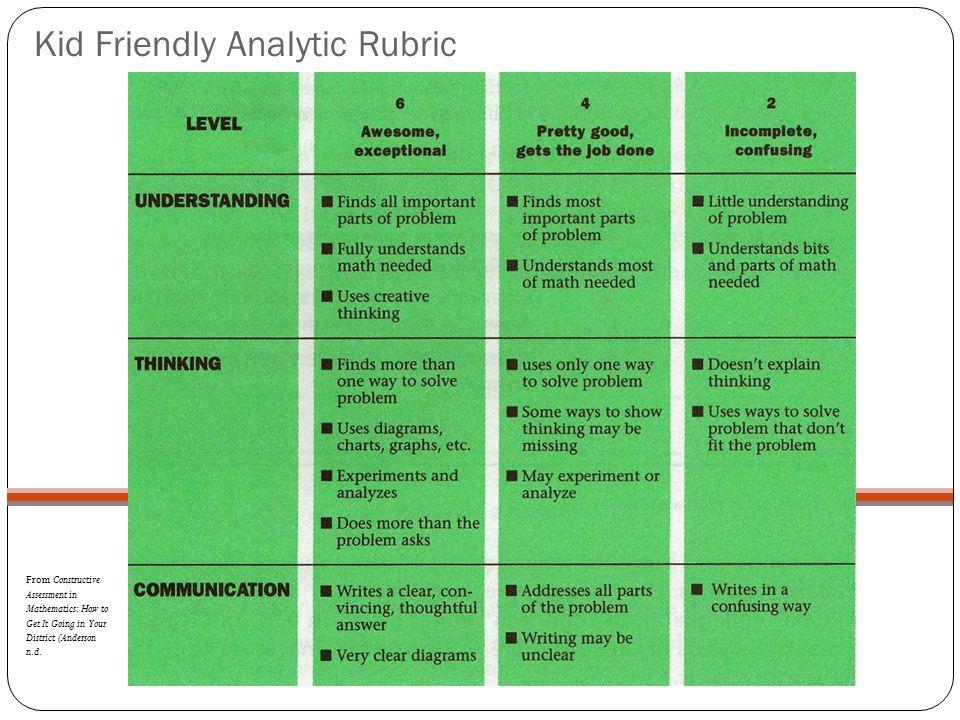 Kid Friendly Analytic Rubric