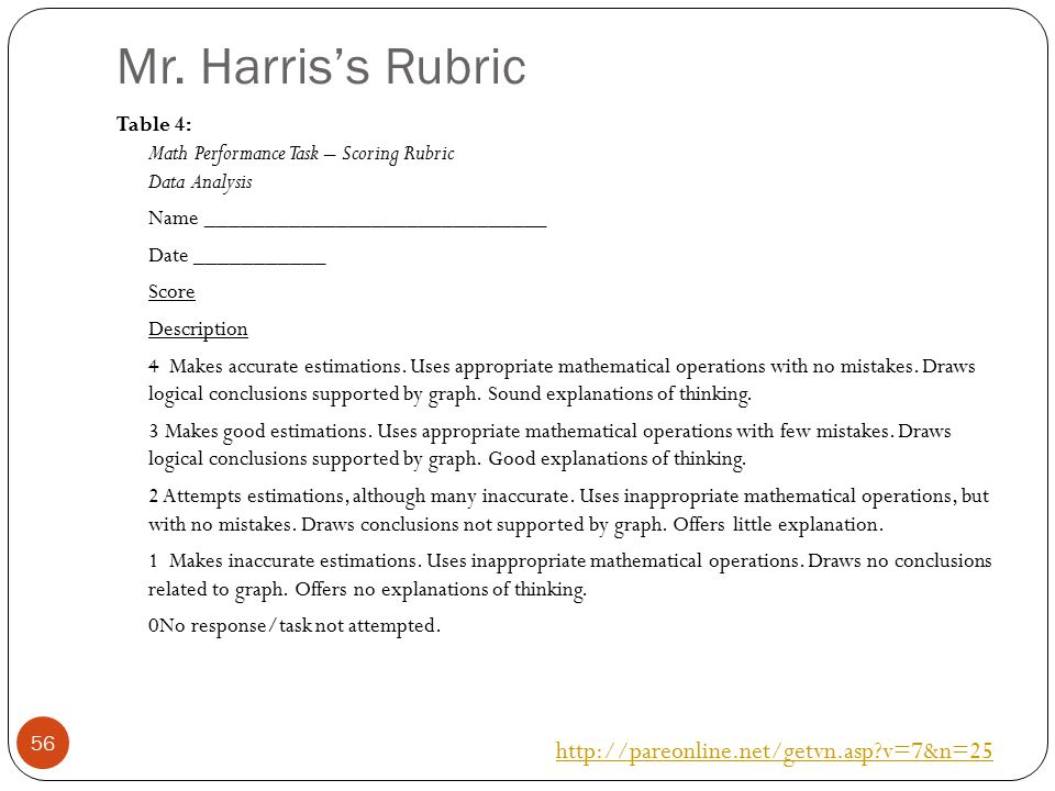 Mr. Harris's Rubric http://pareonline.net/getvn.asp v=7&n=25