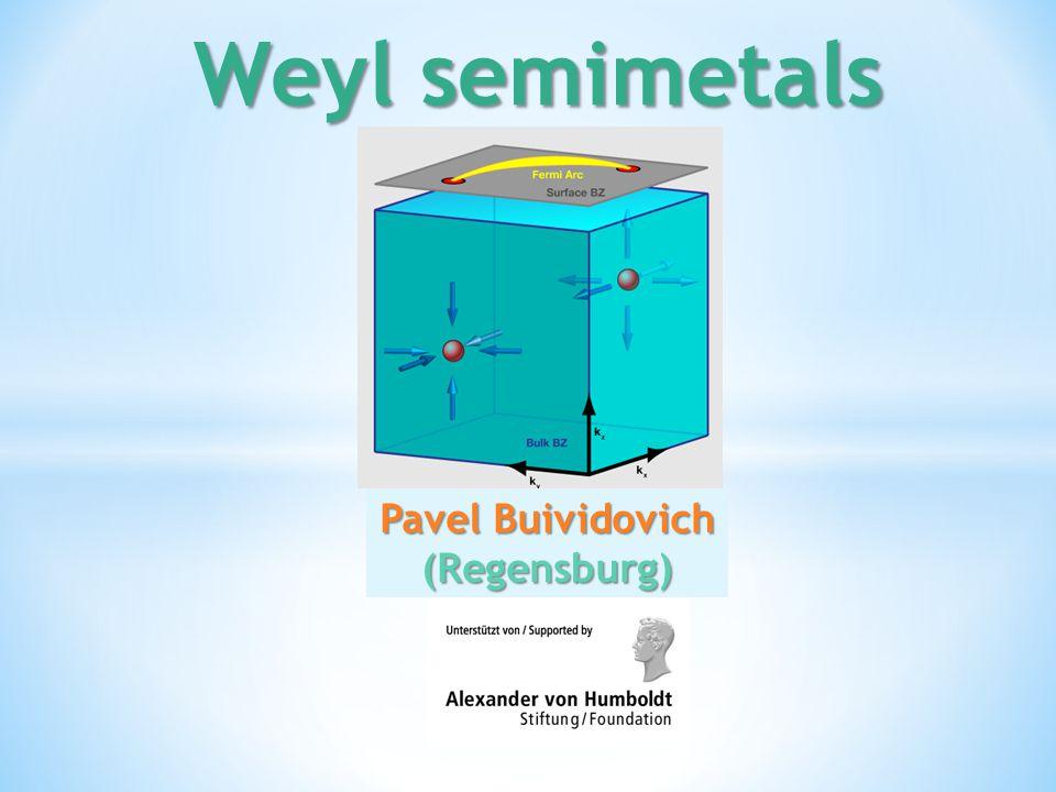 Weyl semimetals Pavel Buividovich (Regensburg)