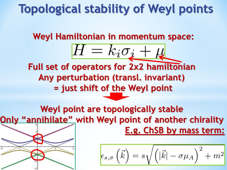 Topological stability of Weyl points