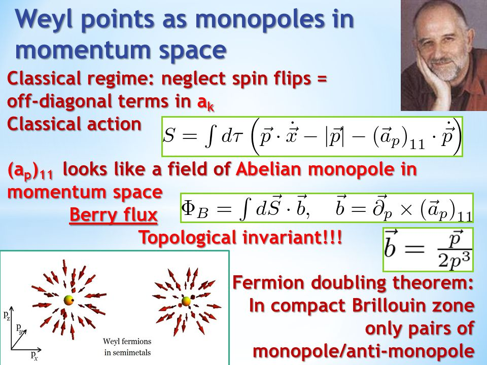 Weyl points as monopoles in momentum space