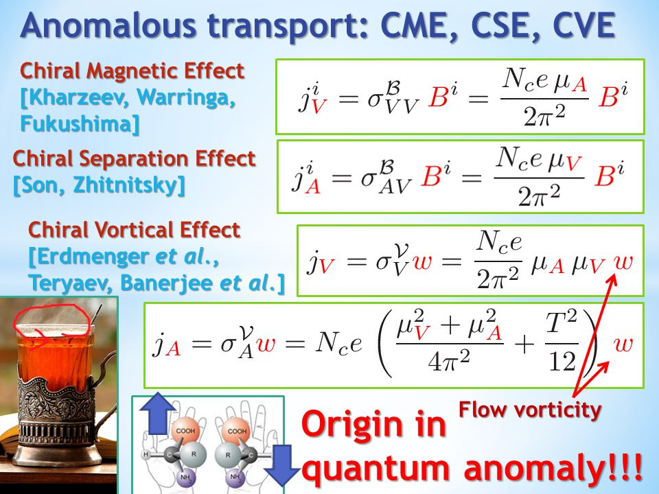 Anomalous transport: CME, CSE, CVE