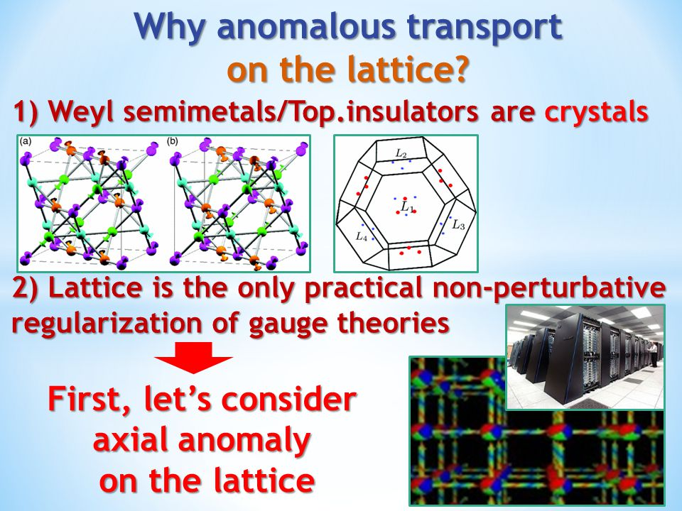 Why anomalous transport on the lattice