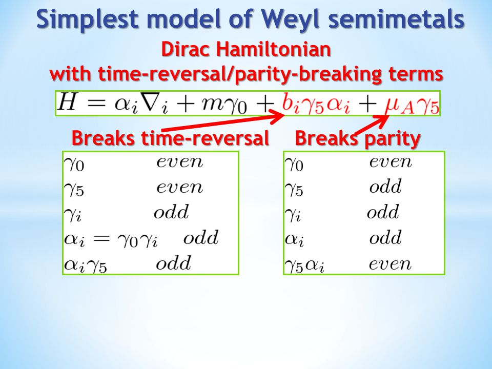 Simplest model of Weyl semimetals