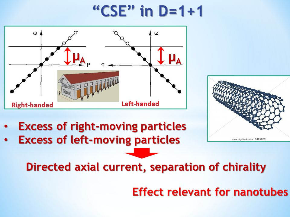 Directed axial current, separation of chirality