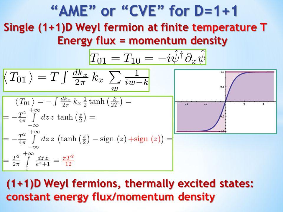 Energy flux = momentum density