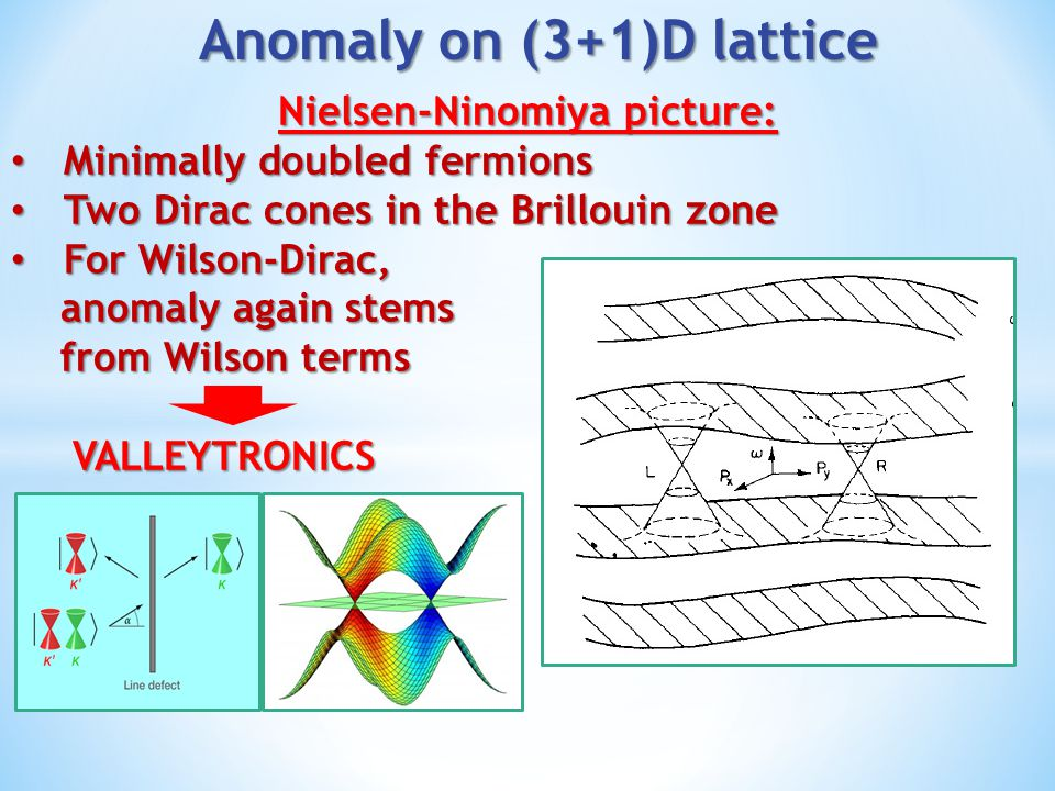Anomaly on (3+1)D lattice