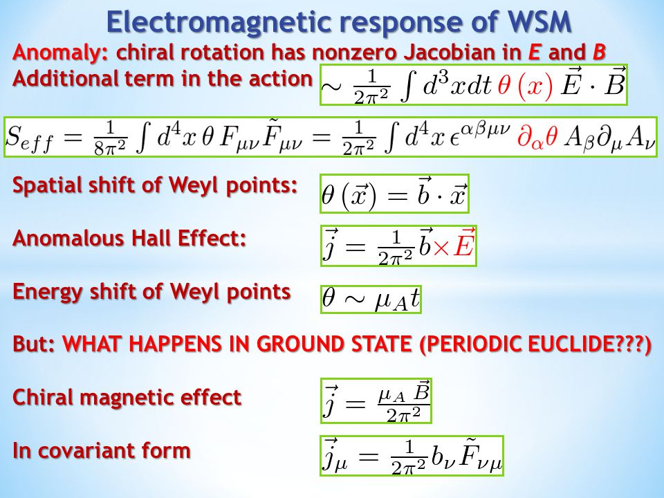 Electromagnetic response of WSM