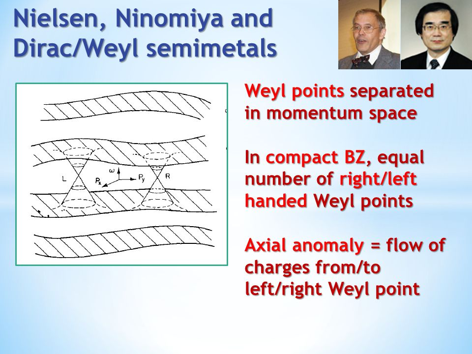 Nielsen, Ninomiya and Dirac/Weyl semimetals