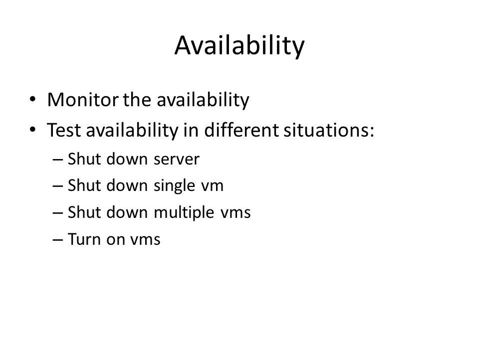 Availability Monitor the availability