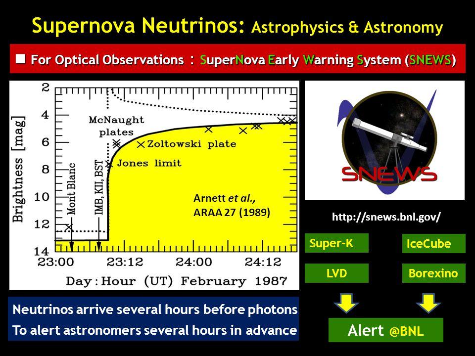 Supernova Neutrinos: Astrophysics & Astronomy