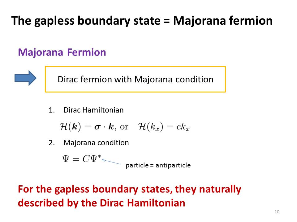 The gapless boundary state = Majorana fermion