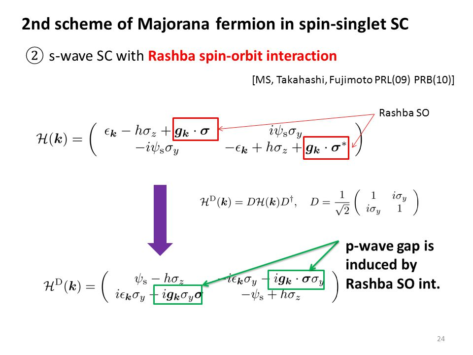 2nd scheme of Majorana fermion in spin-singlet SC