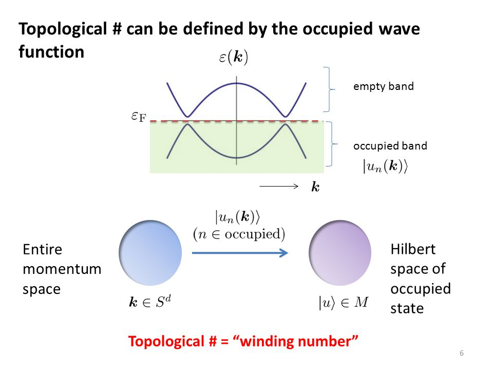 Topological # can be defined by the occupied wave function