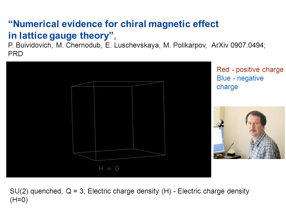 Numerical evidence for chiral magnetic effect
