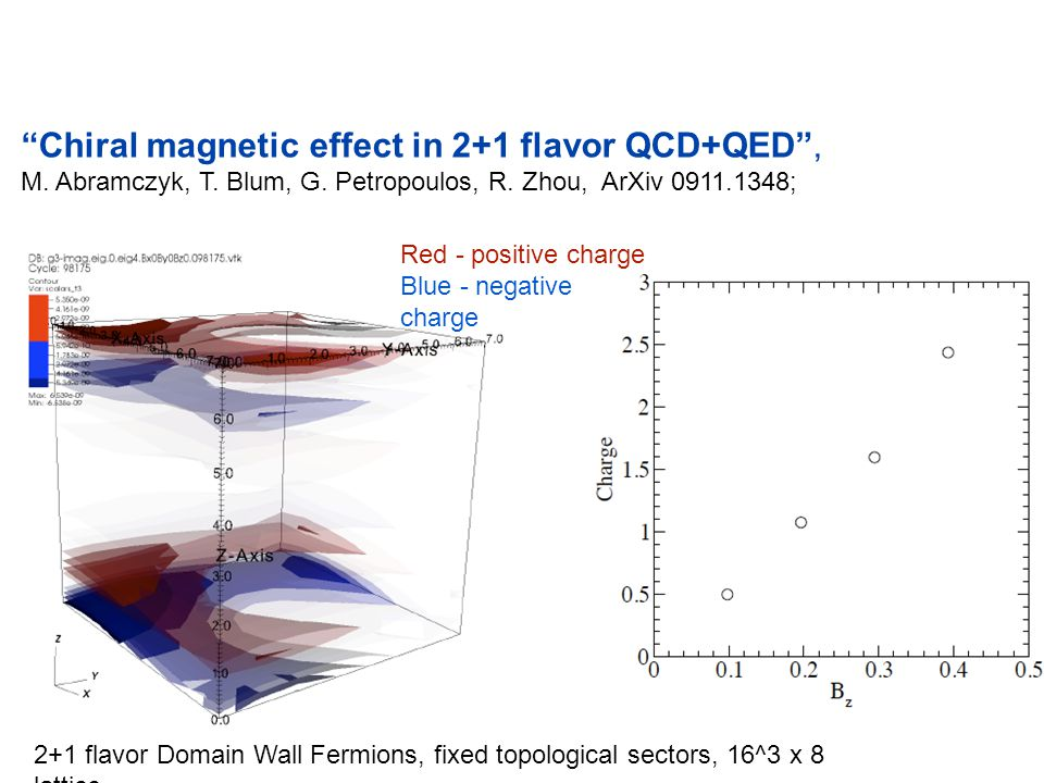 Chiral magnetic effect in 2+1 flavor QCD+QED ,