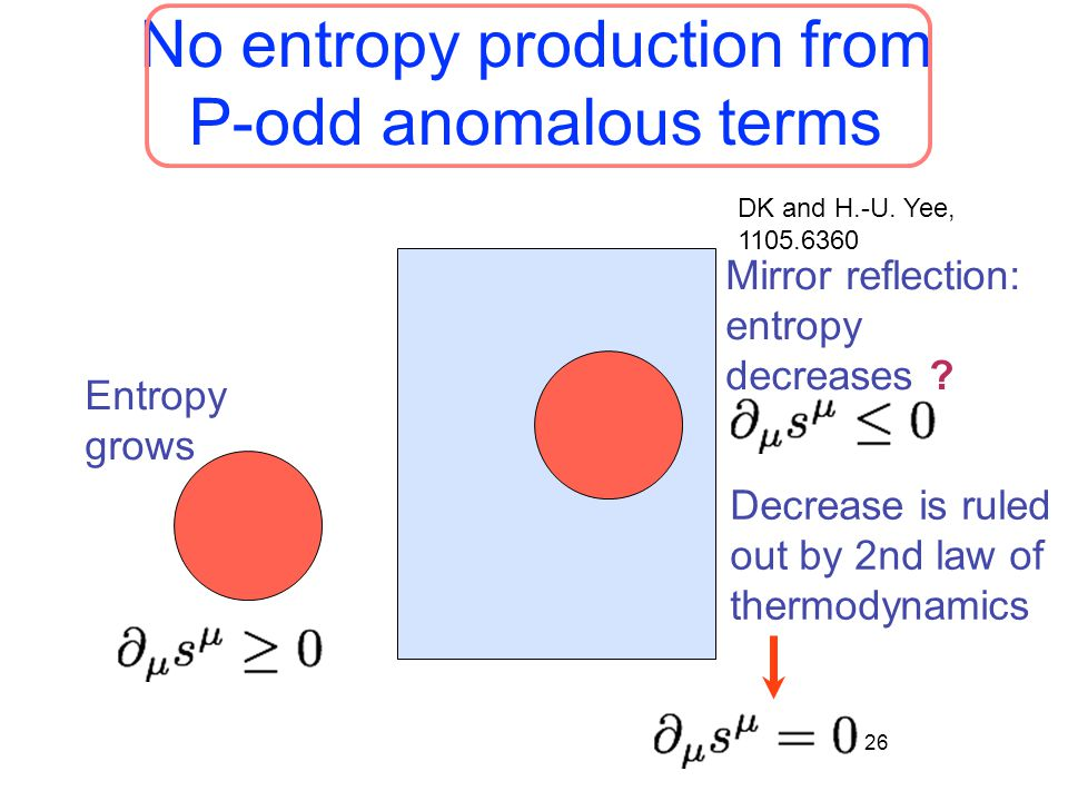 No entropy production from P-odd anomalous terms